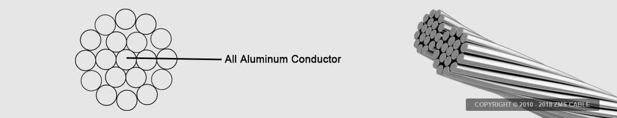 AAC Conductor Bare Aluminum Conductor Cable
